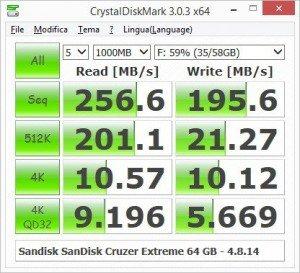 Sandisk-cruzer-extreme-benchmark-300x273 Le migliori chiavette USB 3.0 e le pendrive più economiche del 2019