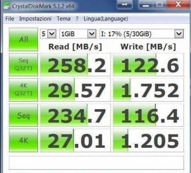 benchmark-patriot-memory-64gb-supersonic-rage-xt Le migliori chiavette USB 3.0 e le pendrive più economiche del 2019